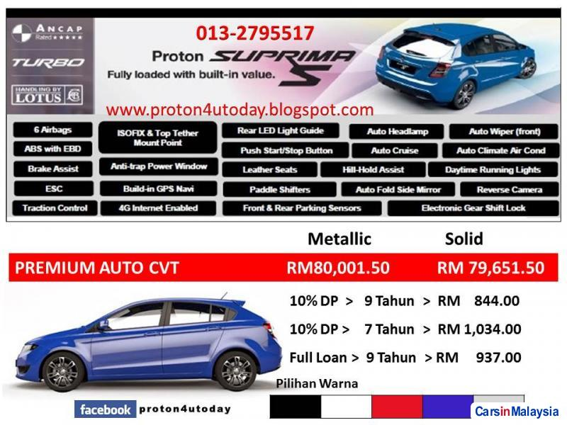 Pictures of Proton Suprima S Automatic
